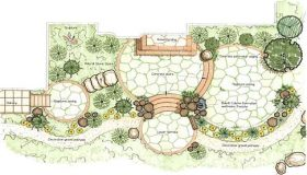 Garden Designers & Transformation Of The Garden
