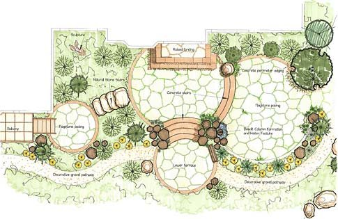 garden designer. A Professional Garden Designer Will Listen Carefully To Your Wishes Before Making Any Detailed Proposals; Time Spent Discussing Practical Needs And N