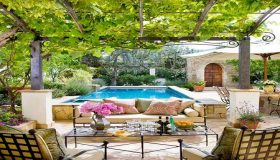 Importance Of Backyard Landscaping